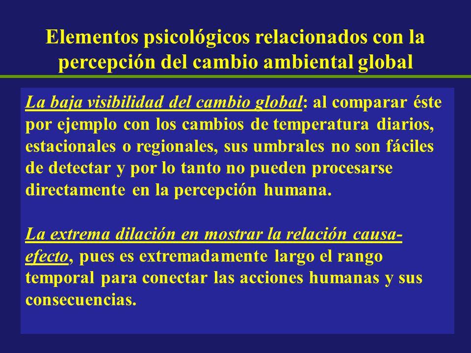 La baja visibilidad del cambio global: al comparar éste por ejemplo con los cambios de temperatura diarios, estacionales o regionales, sus umbrales no son fáciles de detectar y por lo tanto no pueden procesarse directamente en la percepción humana.