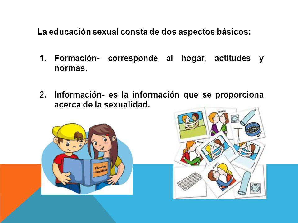 La educación sexual consta de dos aspectos básicos: 1.Formación- corresponde al hogar, actitudes y normas. 2.Información- es la información que se pro