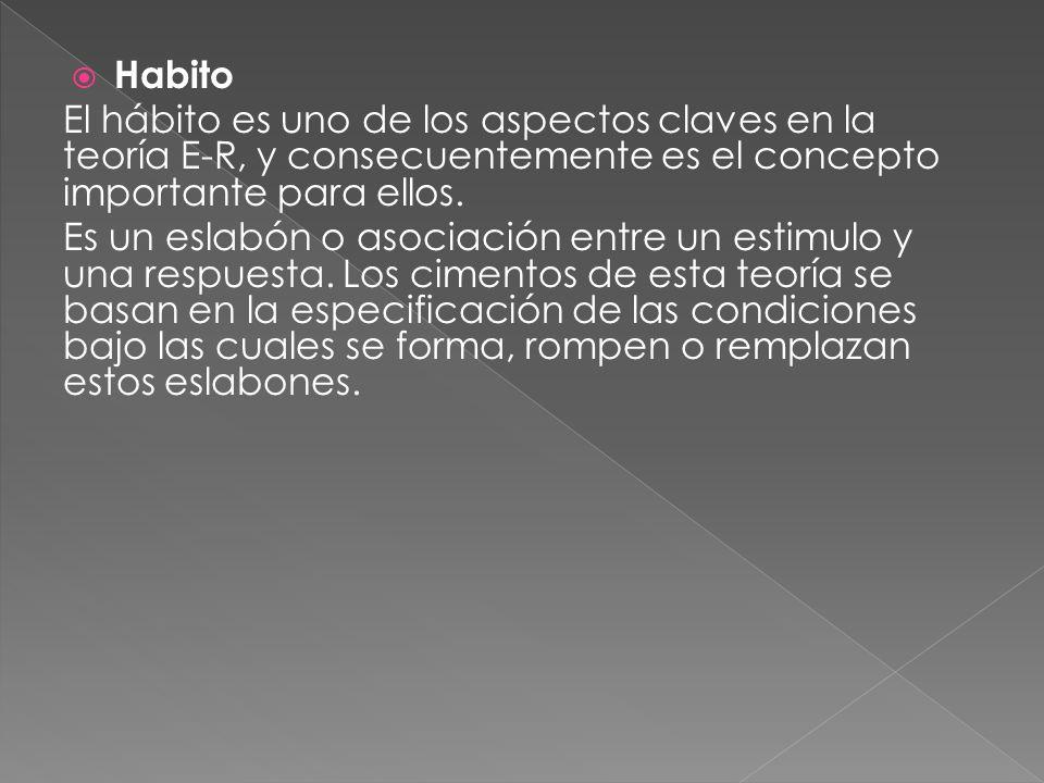 Habito El hábito es uno de los aspectos claves en la teoría E-R, y consecuentemente es el concepto importante para ellos. Es un eslabón o asociación e