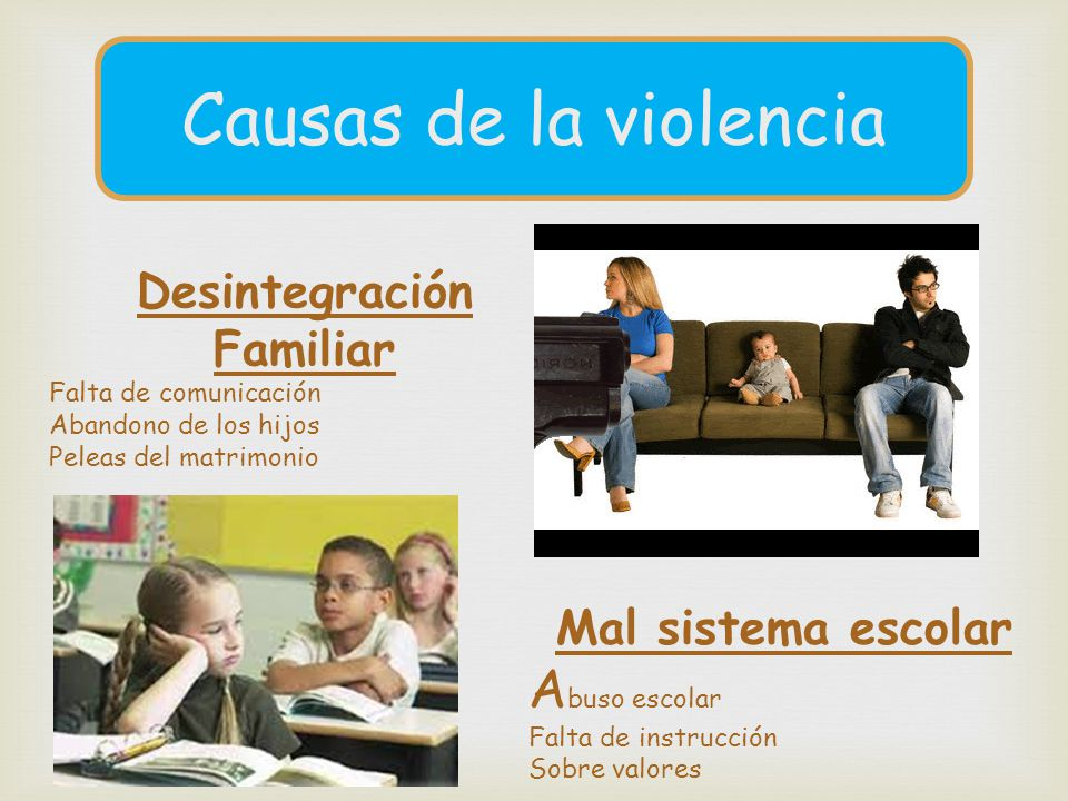 Causas de la violencia Desintegración Familiar Falta de comunicación Abandono de los hijos Peleas del matrimonio Mal sistema escolar A buso escolar Fa
