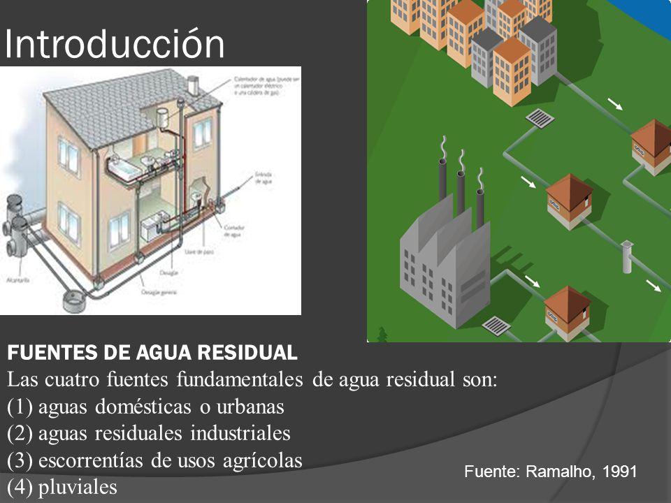 Introducción FUENTES DE AGUA RESIDUAL Las cuatro fuentes fundamentales de agua residual son: (1) aguas domésticas o urbanas (2) aguas residuales industriales (3) escorrentías de usos agrícolas (4) pluviales Fuente: Ramalho, 1991