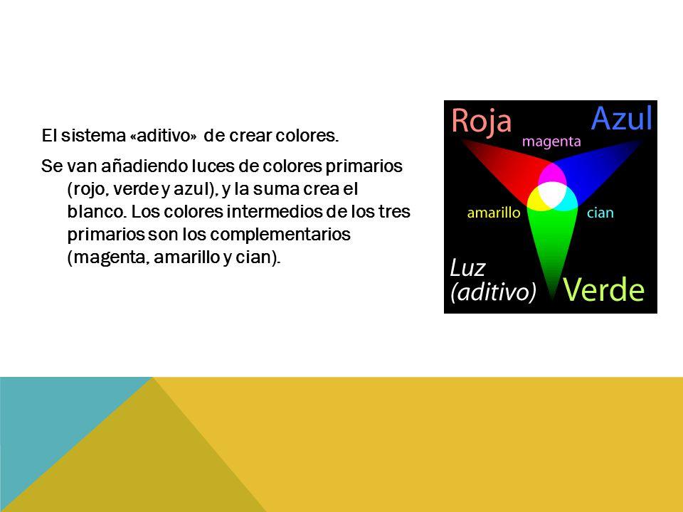 El sistema «aditivo» de crear colores. Se van añadiendo luces de colores primarios (rojo, verde y azul), y la suma crea el blanco. Los colores interme