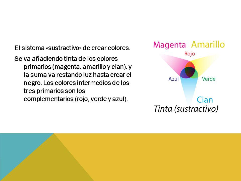 El sistema «sustractivo» de crear colores. Se va añadiendo tinta de los colores primarios (magenta, amarillo y cian), y la suma va restando luz hasta