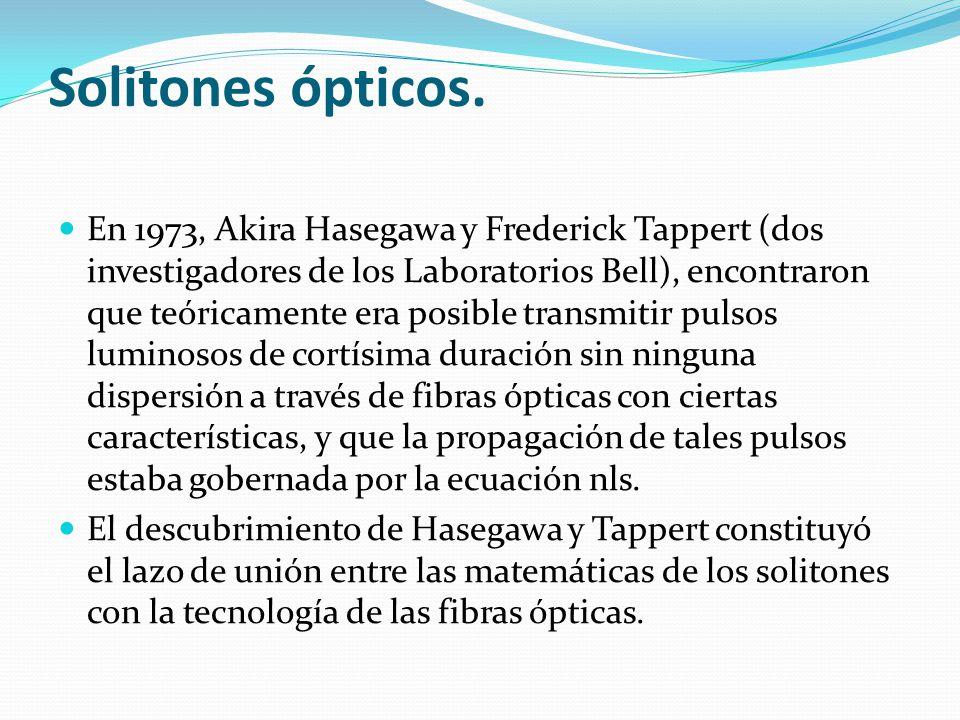 Solitones ópticos.