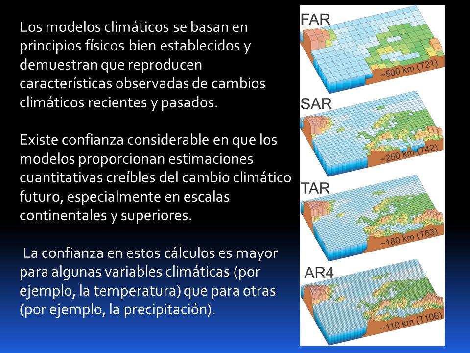 Los modelos climáticos se basan en principios físicos bien establecidos y demuestran que reproducen características observadas de cambios climáticos r