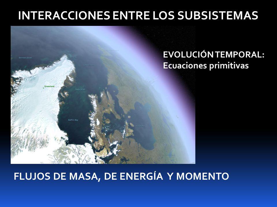 INTERACCIONES ENTRE LOS SUBSISTEMAS FLUJOS DE MASA, DE ENERGÍA Y MOMENTO EVOLUCIÓN TEMPORAL: Ecuaciones primitivas