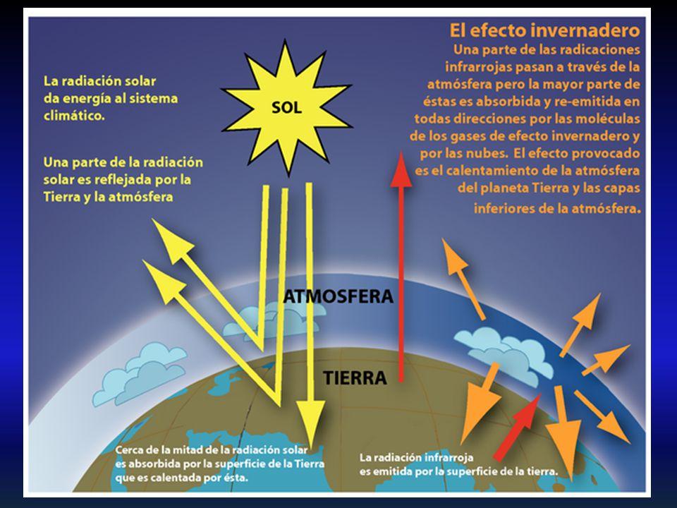 Balance (idealizado) de energía Modelo simple para reducir un sistema complejo