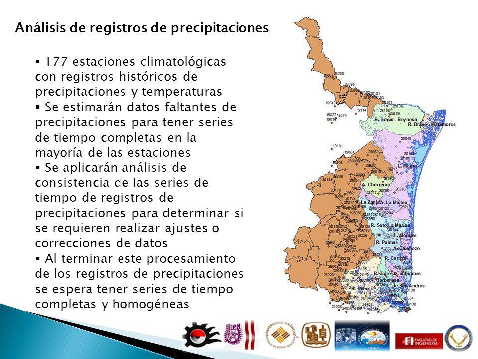177 estaciones climatológicas con registros históricos de precipitaciones y temperaturas Se estimarán datos faltantes de precipitaciones para tener se