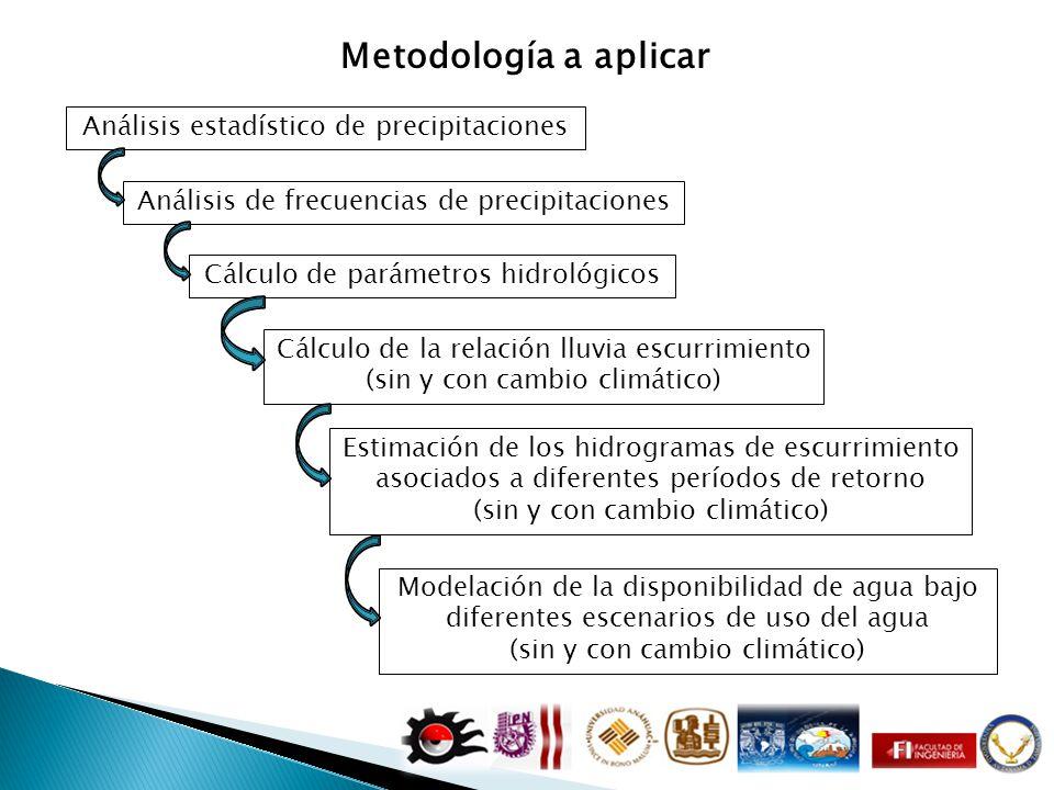 Análisis estadístico de precipitaciones Análisis de frecuencias de precipitaciones Cálculo de parámetros hidrológicos Cálculo de la relación lluvia es