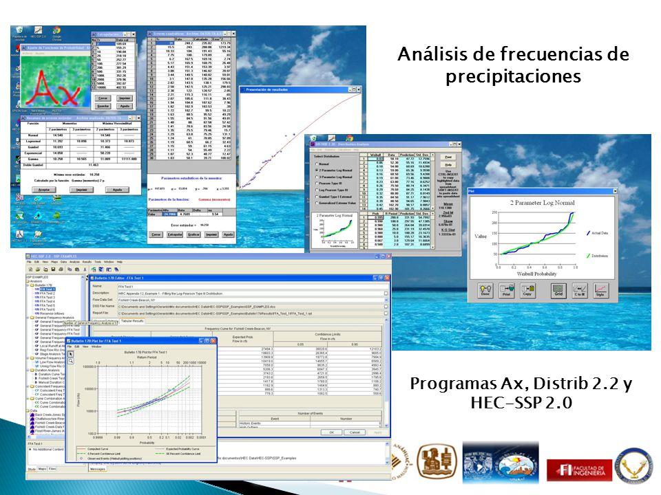Análisis de frecuencias de precipitaciones Programas Ax, Distrib 2.2 y HEC-SSP 2.0