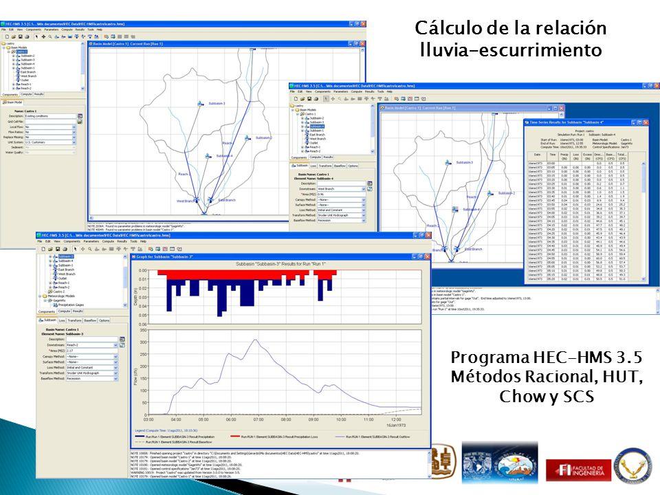 Cálculo de la relación lluvia-escurrimiento Programa HEC-HMS 3.5 Métodos Racional, HUT, Chow y SCS