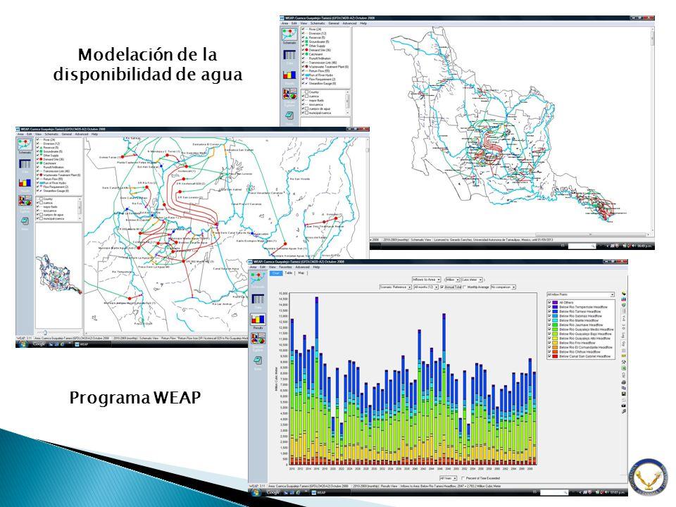 Modelación de la disponibilidad de agua Programa WEAP