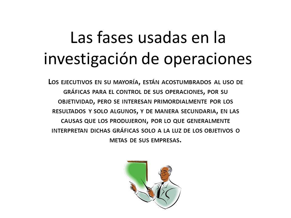 Las fases usadas en la investigación de operaciones L OS EJECUTIVOS EN SU MAYORÍA, ESTÁN ACOSTUMBRADOS AL USO DE GRÁFICAS PARA EL CONTROL DE SUS OPERA