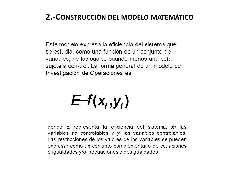 2.-C ONSTRUCCIÓN DEL MODELO MATEMÁTICO Este modelo expresa la eficiencia del sistema que se estudia, como una función de un conjunto de variables, de