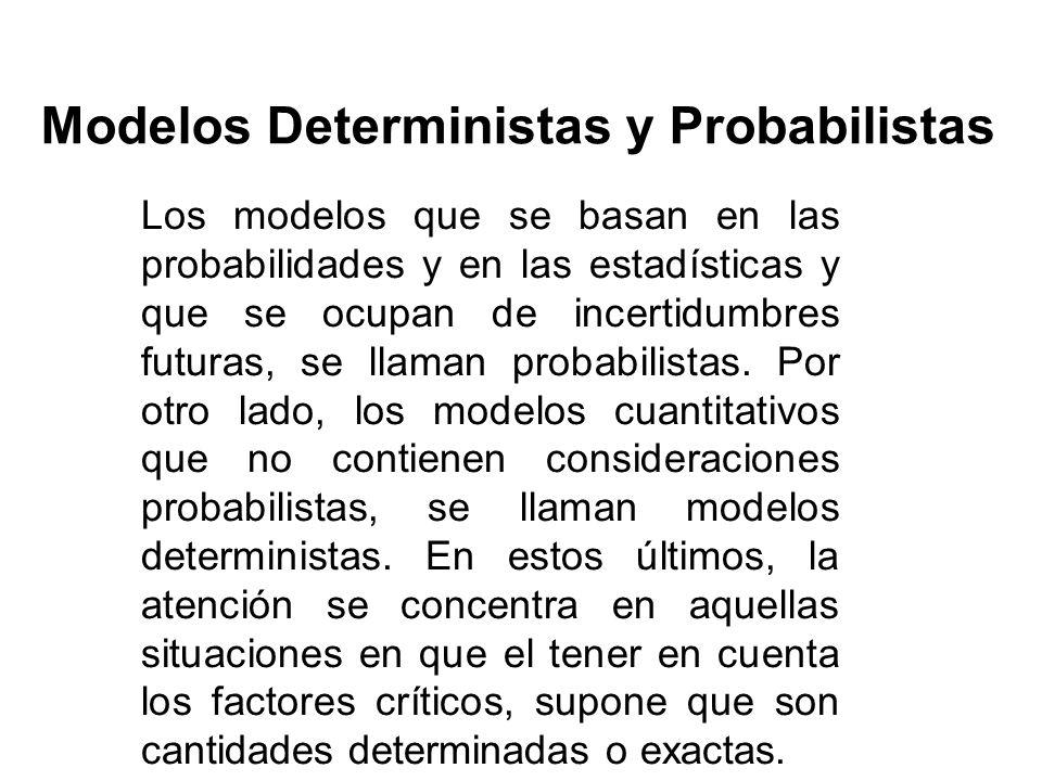 Modelos Deterministas y Probabilistas Los modelos que se basan en las probabilidades y en las estadísticas y que se ocupan de incertidumbres futuras,