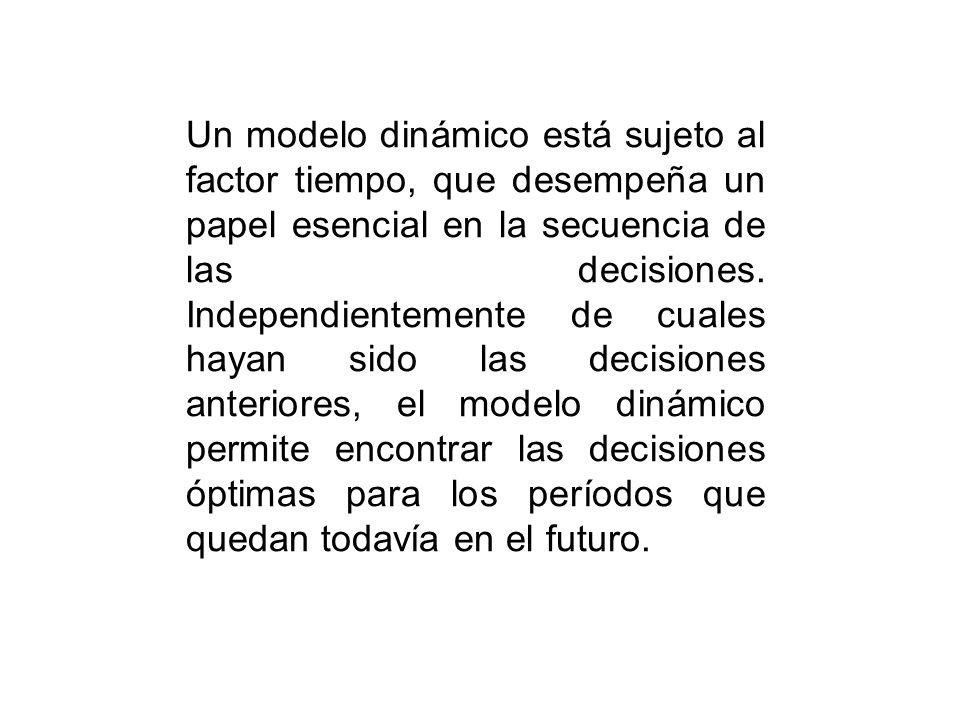 Un modelo dinámico está sujeto al factor tiempo, que desempeña un papel esencial en la secuencia de las decisiones. Independientemente de cuales hayan