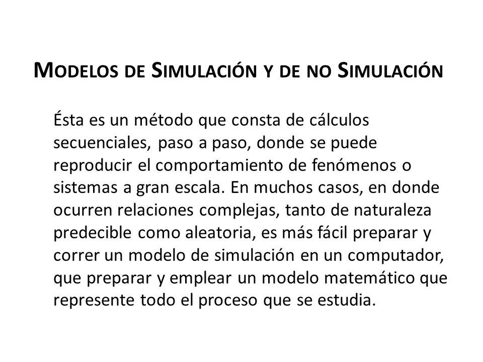 M ODELOS DE S IMULACIÓN Y DE NO S IMULACIÓN Ésta es un método que consta de cálculos secuenciales, paso a paso, donde se puede reproducir el comportam