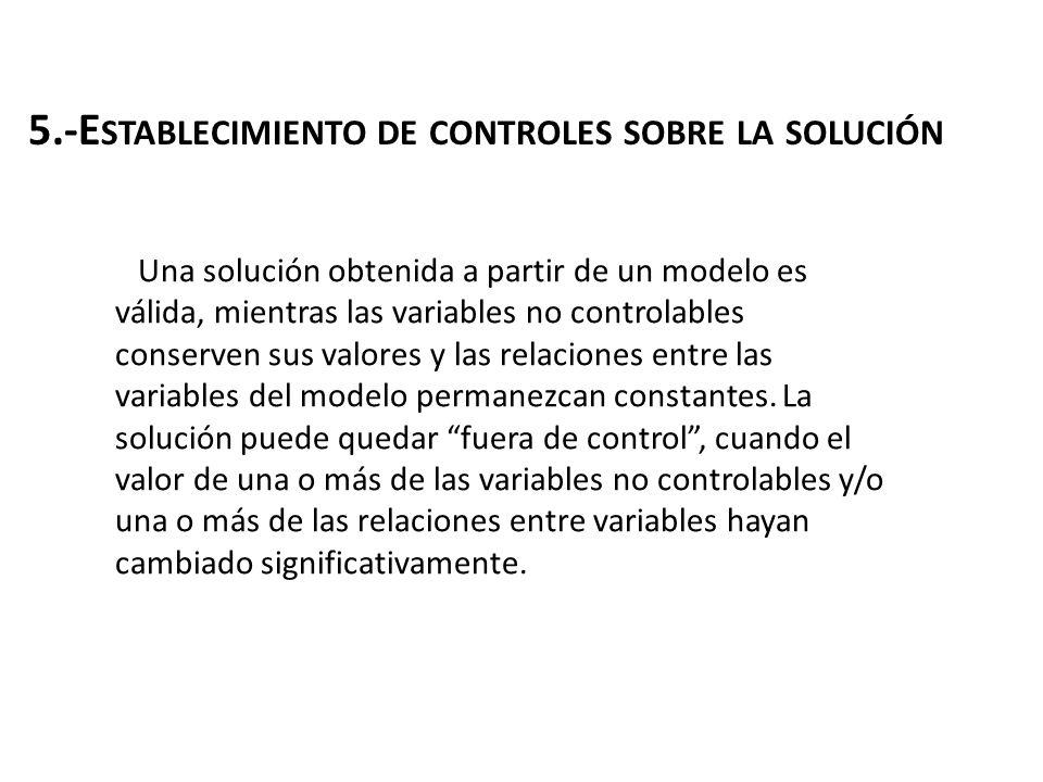 5.-E STABLECIMIENTO DE CONTROLES SOBRE LA SOLUCIÓN Una solución obtenida a partir de un modelo es válida, mientras las variables no controlables conse