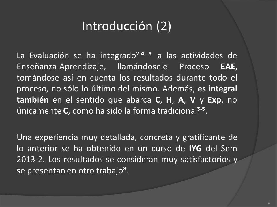 Introducción (2) La Evaluación se ha integrado 2-4, 9 a las actividades de Enseñanza-Aprendizaje, llamándosele Proceso EAE, tomándose así en cuenta los resultados durante todo el proceso, no sólo lo último del mismo.