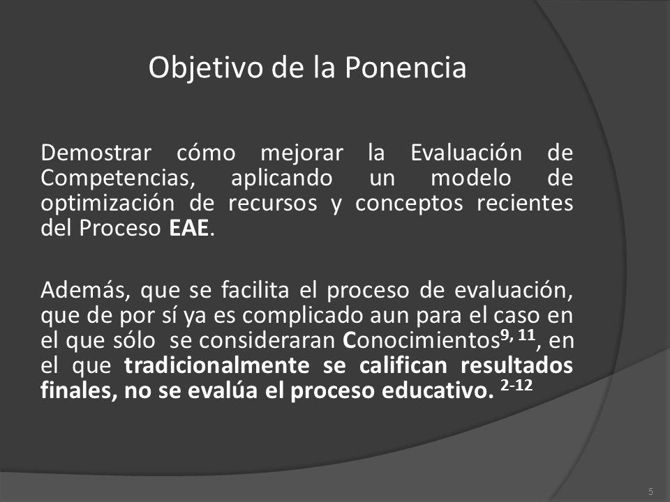Objetivo de la Ponencia Demostrar cómo mejorar la Evaluación de Competencias, aplicando un modelo de optimización de recursos y conceptos recientes del Proceso EAE.