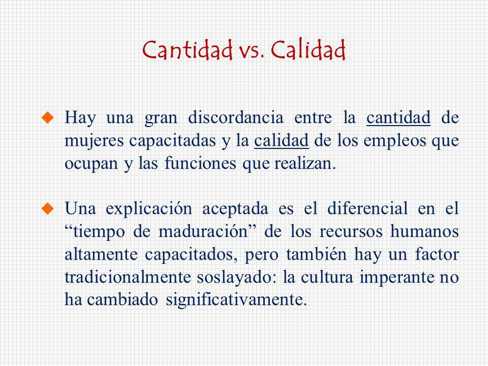 Cantidad vs.