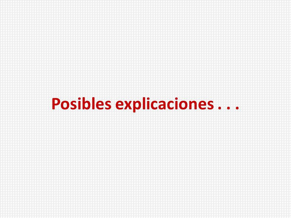 Posibles explicaciones...