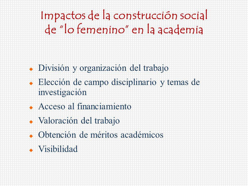 Impactos de la construcción social de lo femenino en la academia División y organización del trabajo Elección de campo disciplinario y temas de investigación Acceso al financiamiento Valoración del trabajo Obtención de méritos académicos Visibilidad