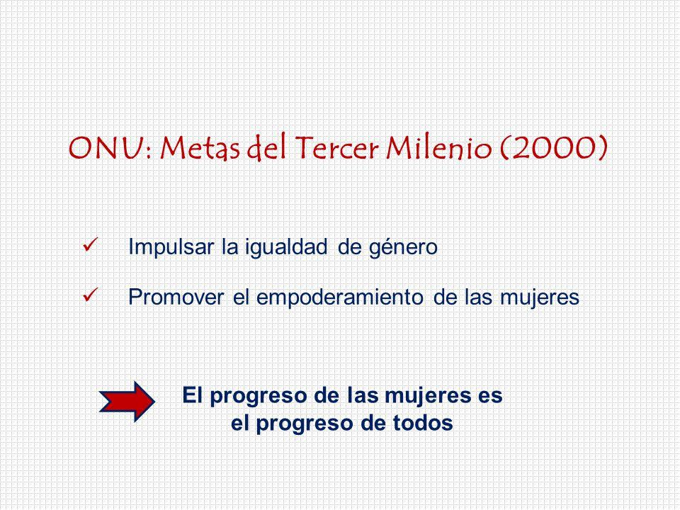 ONU: Metas del Tercer Milenio (2000) Impulsar la igualdad de género Promover el empoderamiento de las mujeres El progreso de las mujeres es el progreso de todos