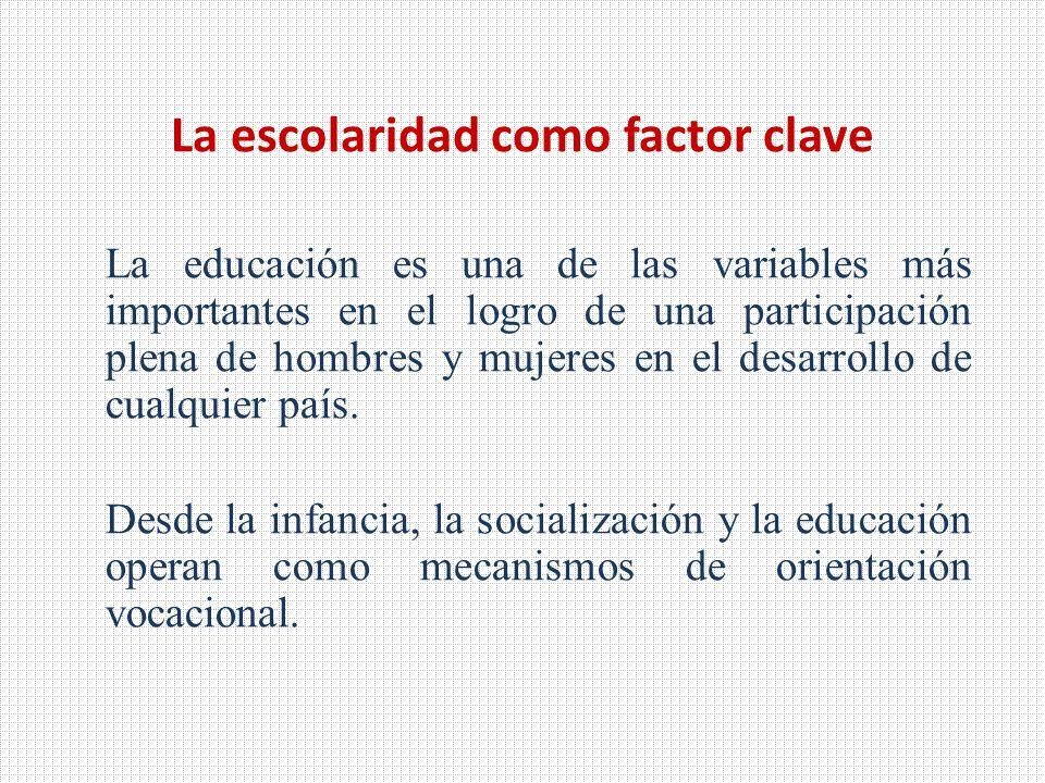 La escolaridad como factor clave La educación es una de las variables más importantes en el logro de una participación plena de hombres y mujeres en el desarrollo de cualquier país.
