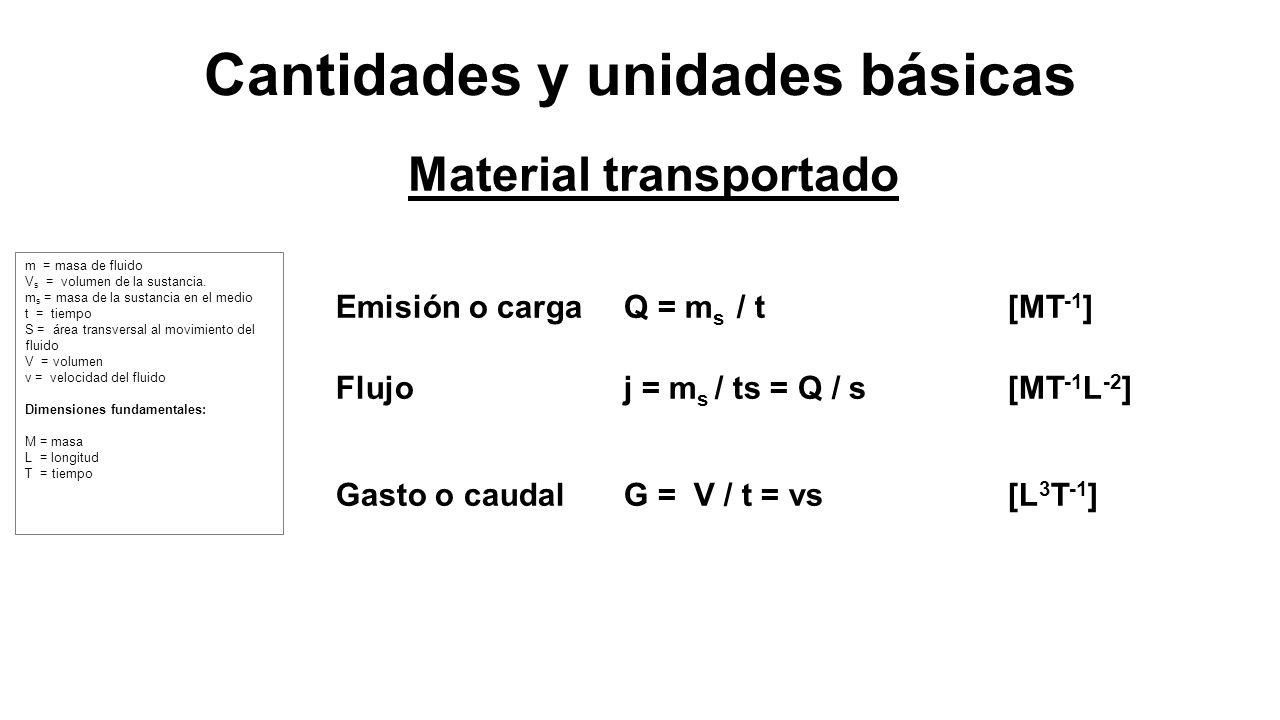 Cantidades y unidades básicas Emisión o cargaQ = m s / t[MT -1 ] Flujo j = m s / ts = Q / s[MT -1 L -2 ] Gasto o caudalG = V / t = vs[L 3 T -1 ] Material transportado m = masa de fluido V s = volumen de la sustancia.