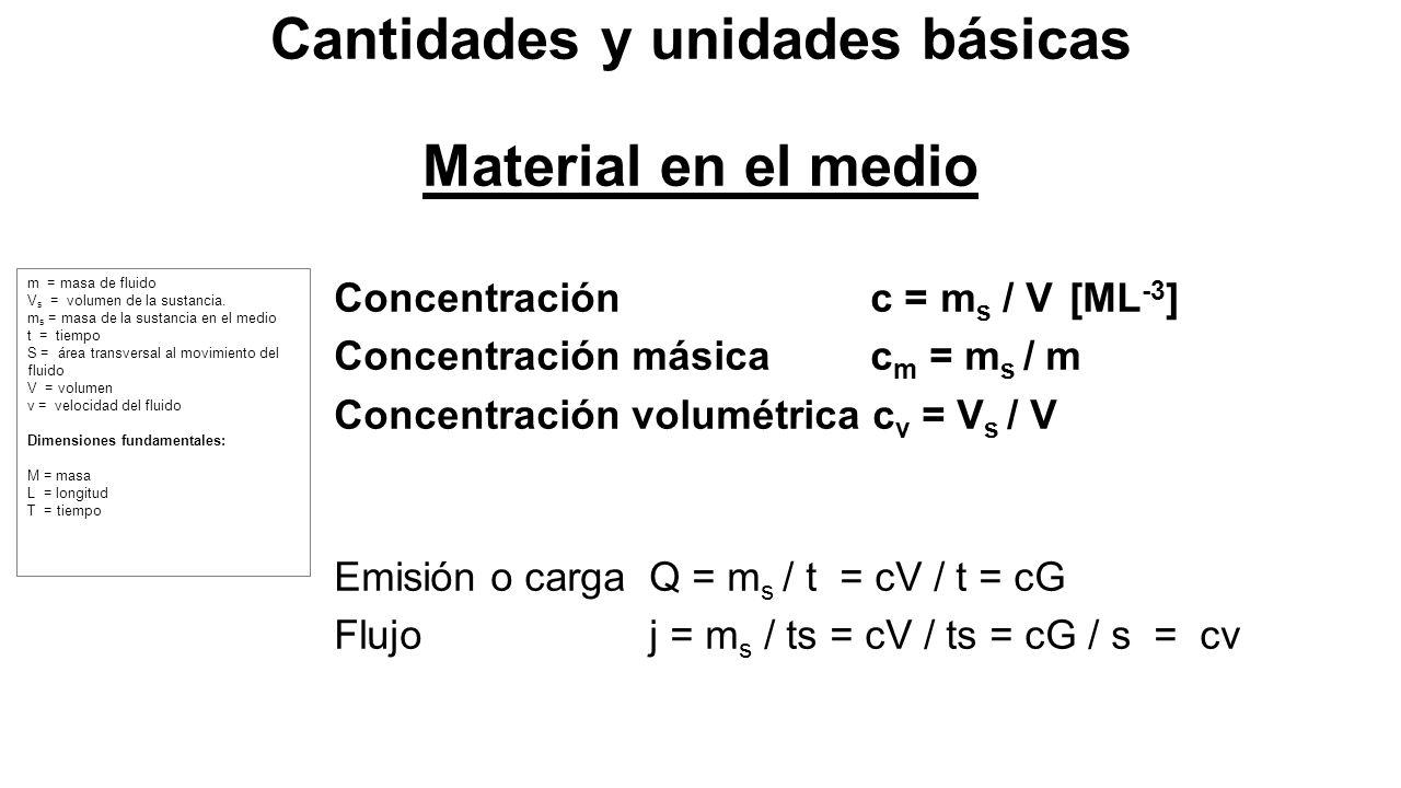 Cantidades y unidades básicas Material en el medio Concentración c = m s / V[ML -3 ] Concentración másica c m = m s / m Concentración volumétrica c v = V s / V Emisión o cargaQ = m s / t = cV / t = cG Flujoj = m s / ts = cV / ts = cG / s = cv m = masa de fluido V s = volumen de la sustancia.