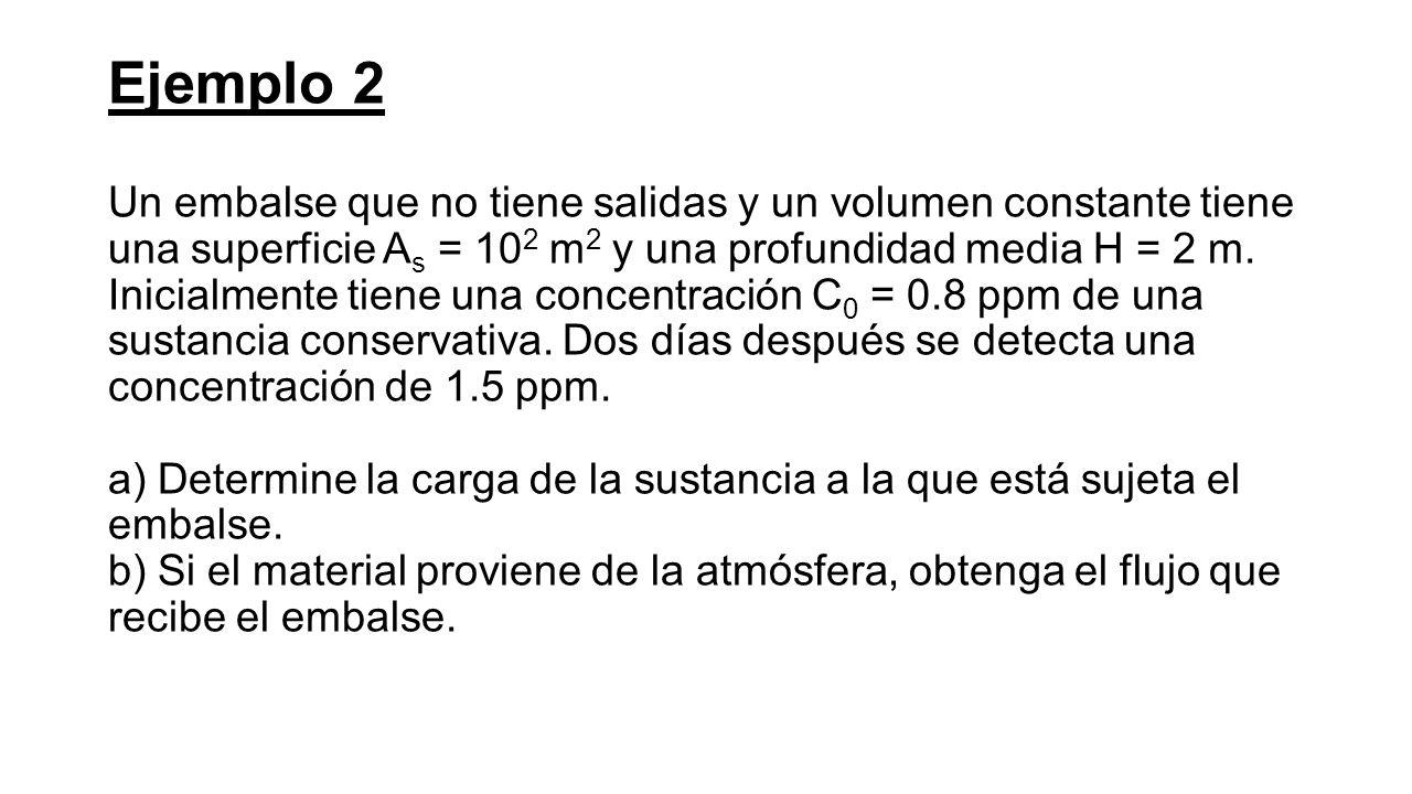 Ejemplo 2 Un embalse que no tiene salidas y un volumen constante tiene una superficie A s = 10 2 m 2 y una profundidad media H = 2 m. Inicialmente tie