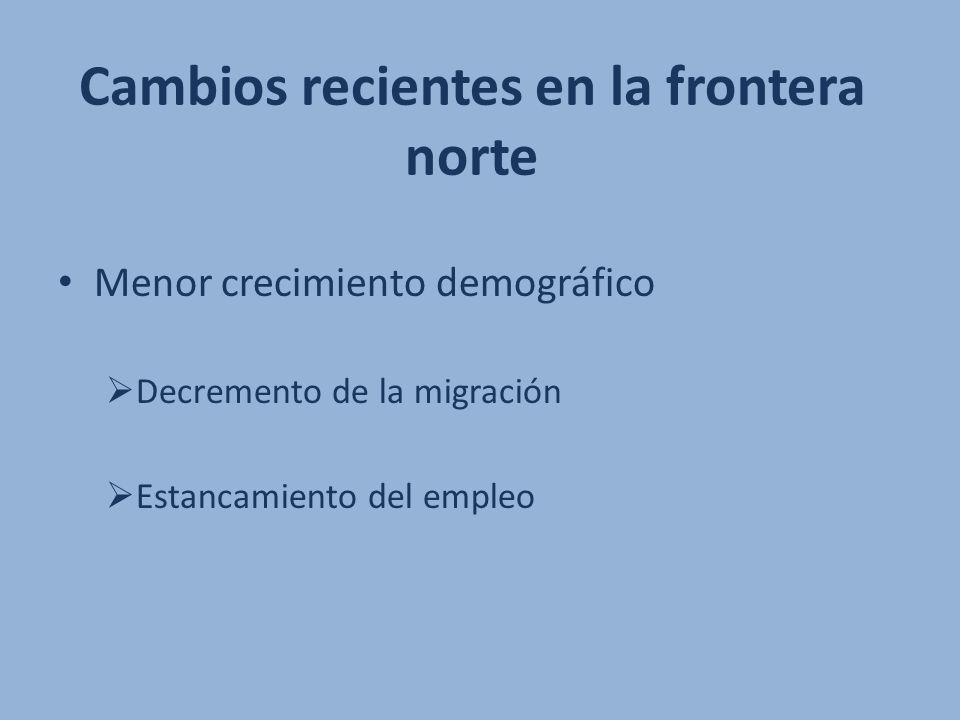 Cambios recientes en la frontera norte Menor crecimiento demográfico Decremento de la migración Estancamiento del empleo