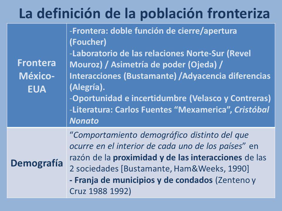 La definición de la población fronteriza Frontera México- EUA -Frontera: doble función de cierre/apertura (Foucher) -Laboratorio de las relaciones Nor