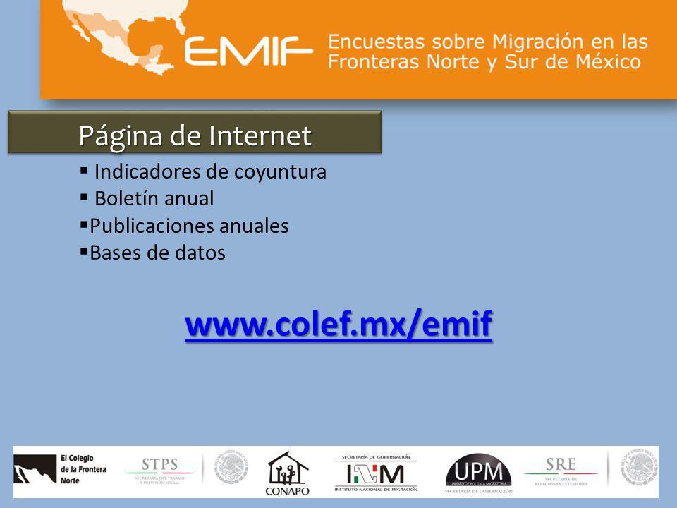 www.colef.mx/emif Indicadores de coyuntura Boletín anual Publicaciones anuales Bases de datos Página de Internet