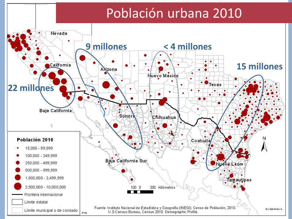 Población urbana 2010 22 millones 15 millones 9 millones< 4 millones