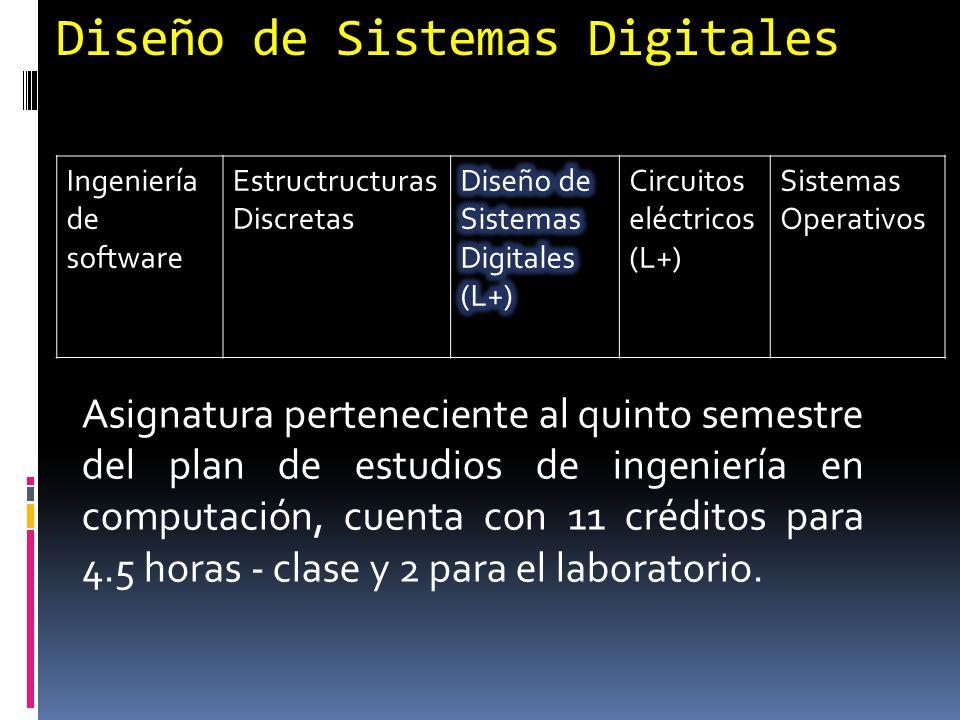 Diseño de Sistemas Digitales Ingeniería de software Estructructuras Discretas Circuitos eléctricos (L+) Sistemas Operativos Asignatura perteneciente a