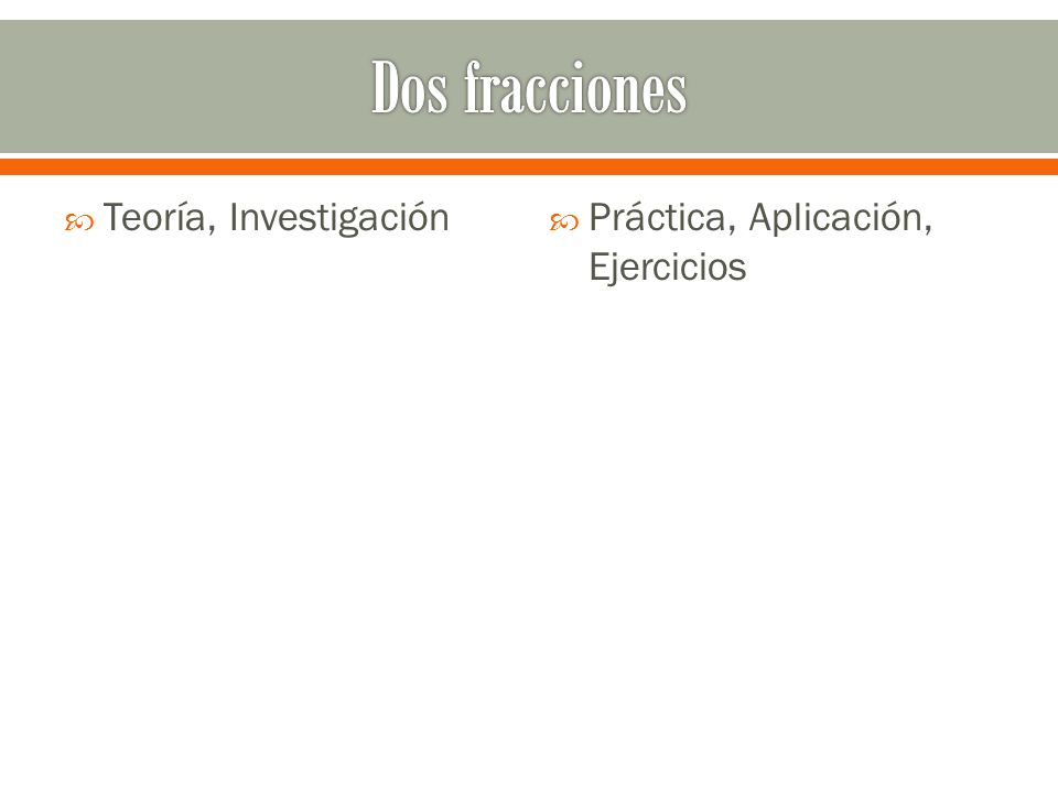 Teoría, Investigación Práctica, Aplicación, Ejercicios
