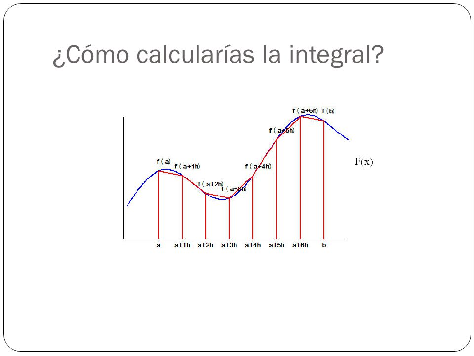 ¿Cómo calcularías la integral? F(x)