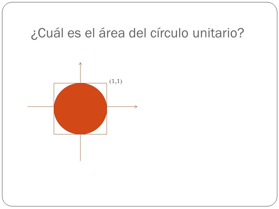 ¿Cuál es el área del círculo unitario? (1,1)