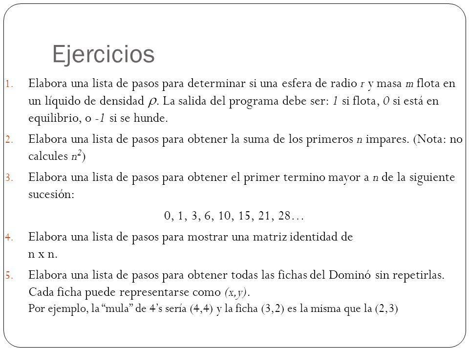 Ejercicios 1. Elabora una lista de pasos para determinar si una esfera de radio r y masa m flota en un líquido de densidad r. La salida del programa d