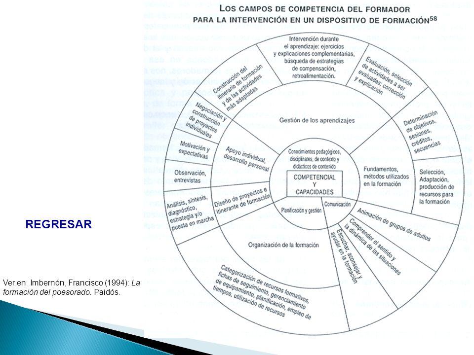 Ver en Imbernón, Francisco (1994): La formación del poesorado. Paidós. REGRESAR