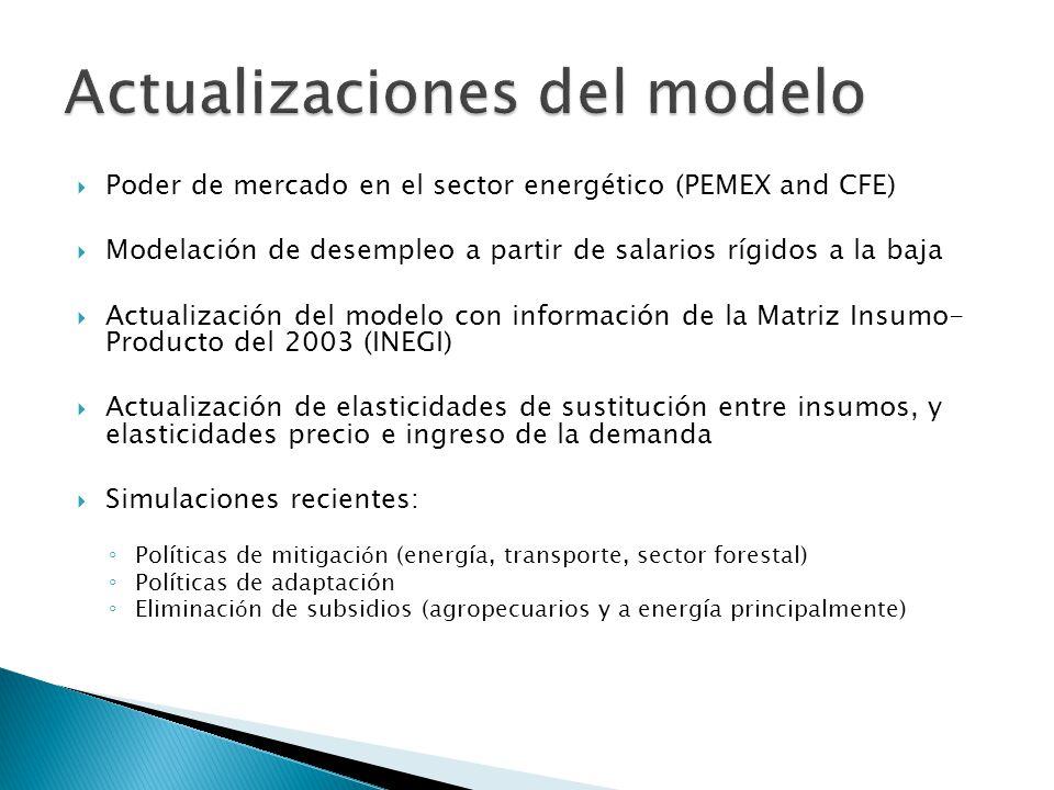 Poder de mercado en el sector energético (PEMEX and CFE) Modelación de desempleo a partir de salarios rígidos a la baja Actualización del modelo con información de la Matriz Insumo- Producto del 2003 (INEGI) Actualización de elasticidades de sustitución entre insumos, y elasticidades precio e ingreso de la demanda Simulaciones recientes: Políticas de mitigaci ó n (energía, transporte, sector forestal) Políticas de adaptación Eliminaci ó n de subsidios (agropecuarios y a energía principalmente)