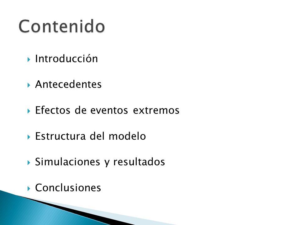 Introducción Antecedentes Efectos de eventos extremos Estructura del modelo Simulaciones y resultados Conclusiones