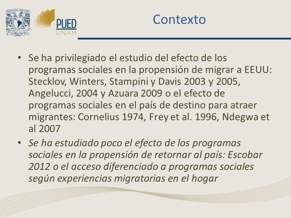 Contexto Se ha privilegiado el estudio del efecto de los programas sociales en la propensión de migrar a EEUU: Stecklov, Winters, Stampini y Davis 200