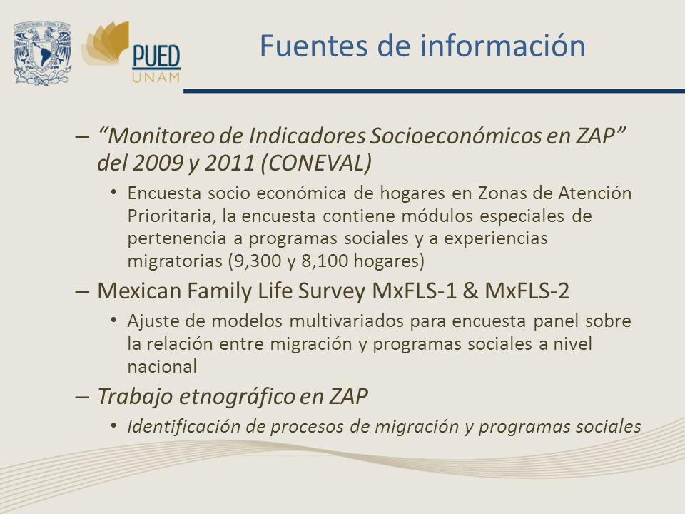 Fuentes de información – Monitoreo de Indicadores Socioeconómicos en ZAP del 2009 y 2011 (CONEVAL) Encuesta socio económica de hogares en Zonas de Atención Prioritaria, la encuesta contiene módulos especiales de pertenencia a programas sociales y a experiencias migratorias (9,300 y 8,100 hogares) – Mexican Family Life Survey MxFLS-1 & MxFLS-2 Ajuste de modelos multivariados para encuesta panel sobre la relación entre migración y programas sociales a nivel nacional – Trabajo etnográfico en ZAP Identificación de procesos de migración y programas sociales