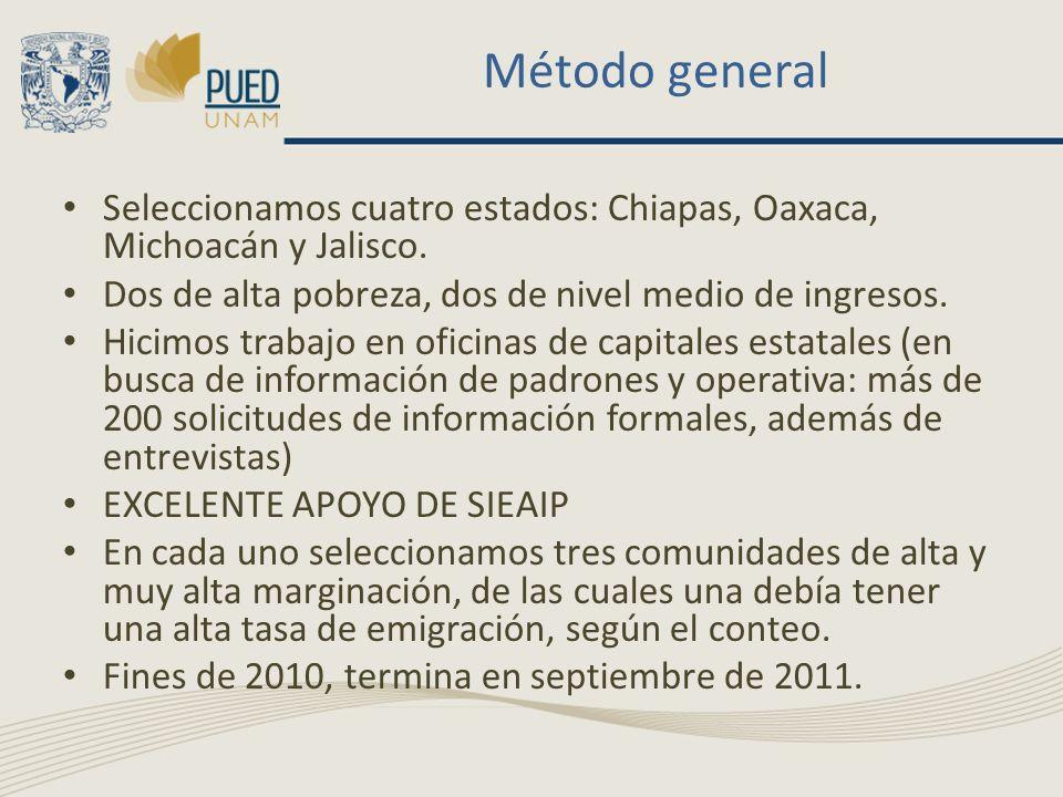 Método general Seleccionamos cuatro estados: Chiapas, Oaxaca, Michoacán y Jalisco. Dos de alta pobreza, dos de nivel medio de ingresos. Hicimos trabaj