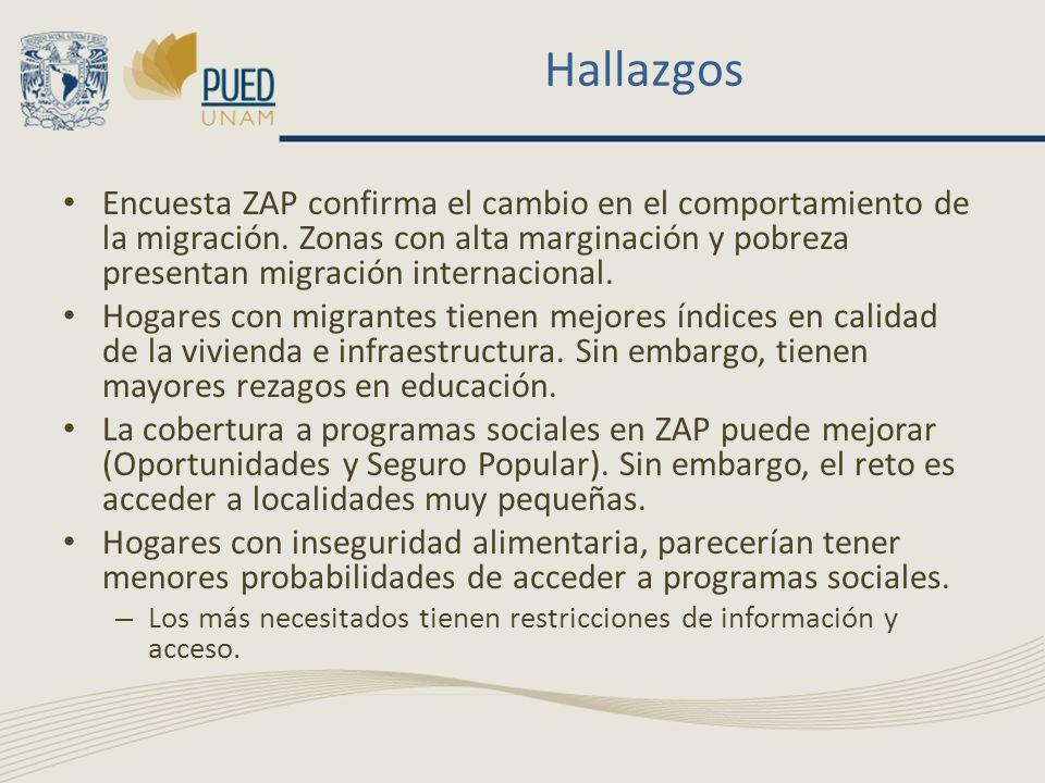 Hallazgos Encuesta ZAP confirma el cambio en el comportamiento de la migración. Zonas con alta marginación y pobreza presentan migración internacional