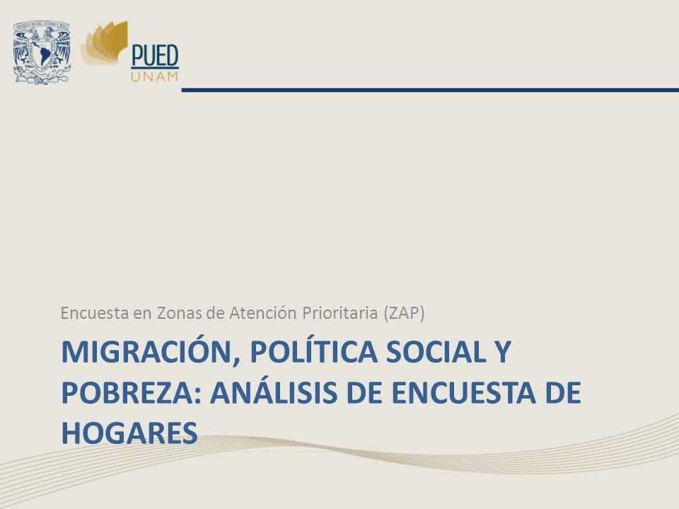 MIGRACIÓN, POLÍTICA SOCIAL Y POBREZA: ANÁLISIS DE ENCUESTA DE HOGARES Encuesta en Zonas de Atención Prioritaria (ZAP)
