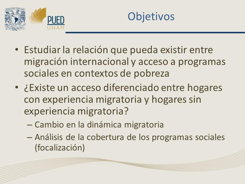 Objetivos Estudiar la relación que pueda existir entre migración internacional y acceso a programas sociales en contextos de pobreza ¿Existe un acceso diferenciado entre hogares con experiencia migratoria y hogares sin experiencia migratoria.